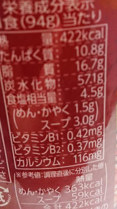 「シビ辛ラー油肉蕎麦」の栄養成分表示