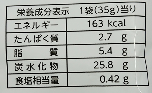 「バンザイ山椒」の栄養成分表示